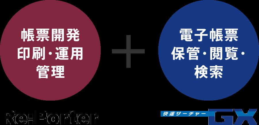 「帳票開発印刷・運用管理 Re:Porter」+「電子帳票保管・閲覧・検索 快速サーチャーGX」